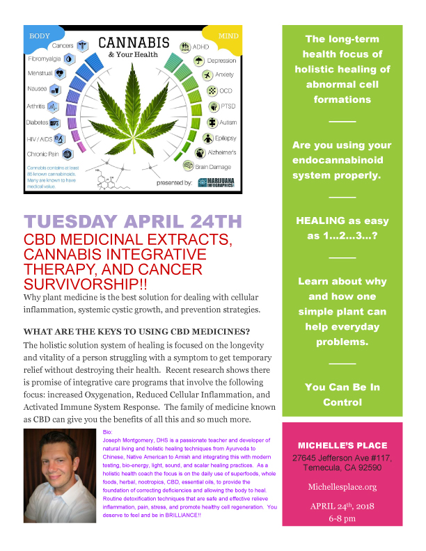 Michelle's Place - Cannabis and your Health @ Michelle's Place, Breast Cancer Resource Center | Temecula | California | United States