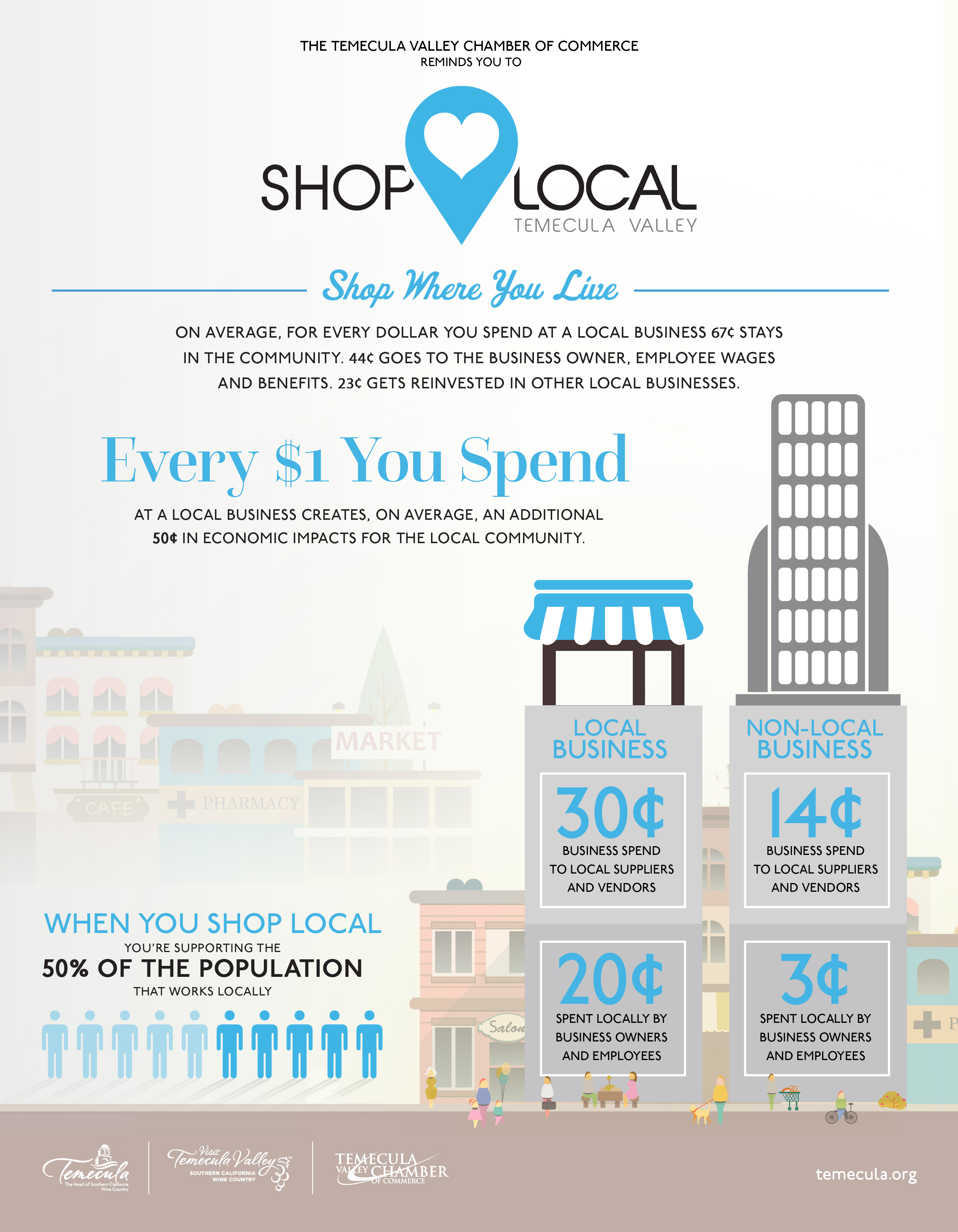Shop Local Temecula | Temecula Valley Chamber of Commerce